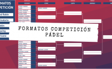 Tipos de torneos: modalidades de competición