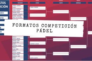 Formato competiciones pádel
